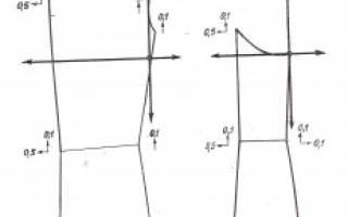 Схемы градации лекал женской одежды по размерам. Примеры технического размножения лекал