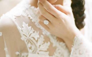 Обручальные кольца на заказ онлайн. Как купить обручальные кольца — вся правда: цены, размеры, фото, советы