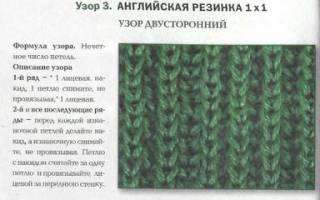 Английская вязка техника. Узор спицами английская резинка (видео уроки, схемы вязания)