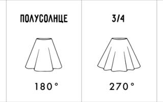 Пышная юбка солнце выкройка. Выкройка юбки-солнце для начинающих – пошаговая инструкция