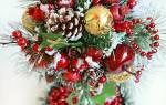 Топиарий на новый год елка. Создаем праздничные топиарии к новому году. Идеи для изготовления новогодних деревцев