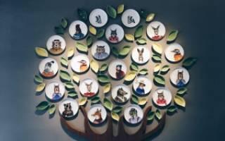 Генеалогическое древо как основное средство психологического анализа семьи. Генограмма. Что такое генограмма или как составить семейное дерево рода