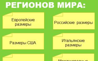 Европейские и российские размеры. Женская одежда