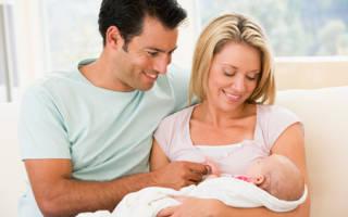 Как быстро отлучить ребенка от грудного вскармливания. Бросила кормить грудью. Когда появятся месячные? Что категорически не следует делать
