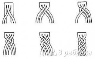 Из чего можно сделать фенечки. Плетение фенечки косым методом. Что делать, если нить закончилась